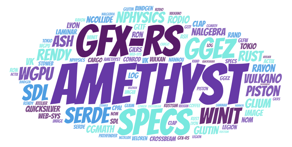 Thanks cloud: Amethyst, ggez, gfx-rs, specs, serde and many other projects