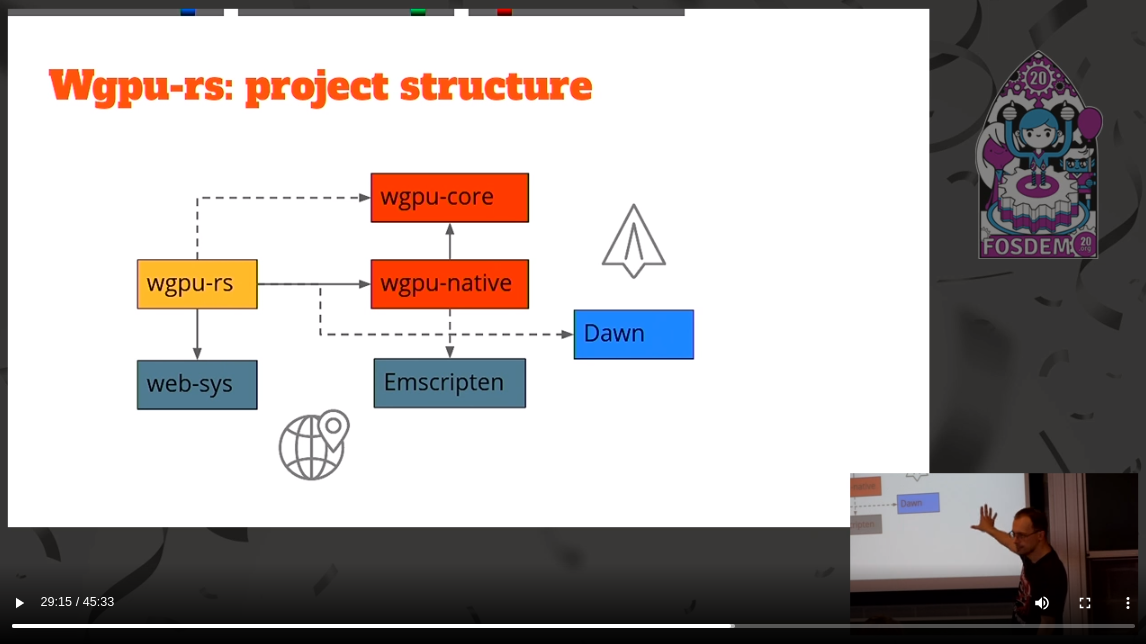 """A slide from the talk: """"wgpu-rs project structure"""""""