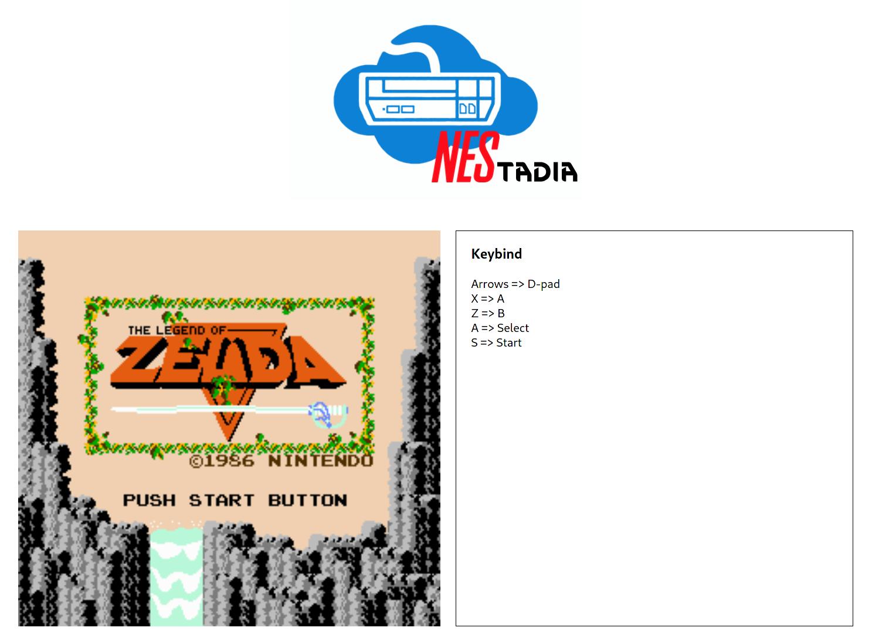 Zelda running on Nestadia