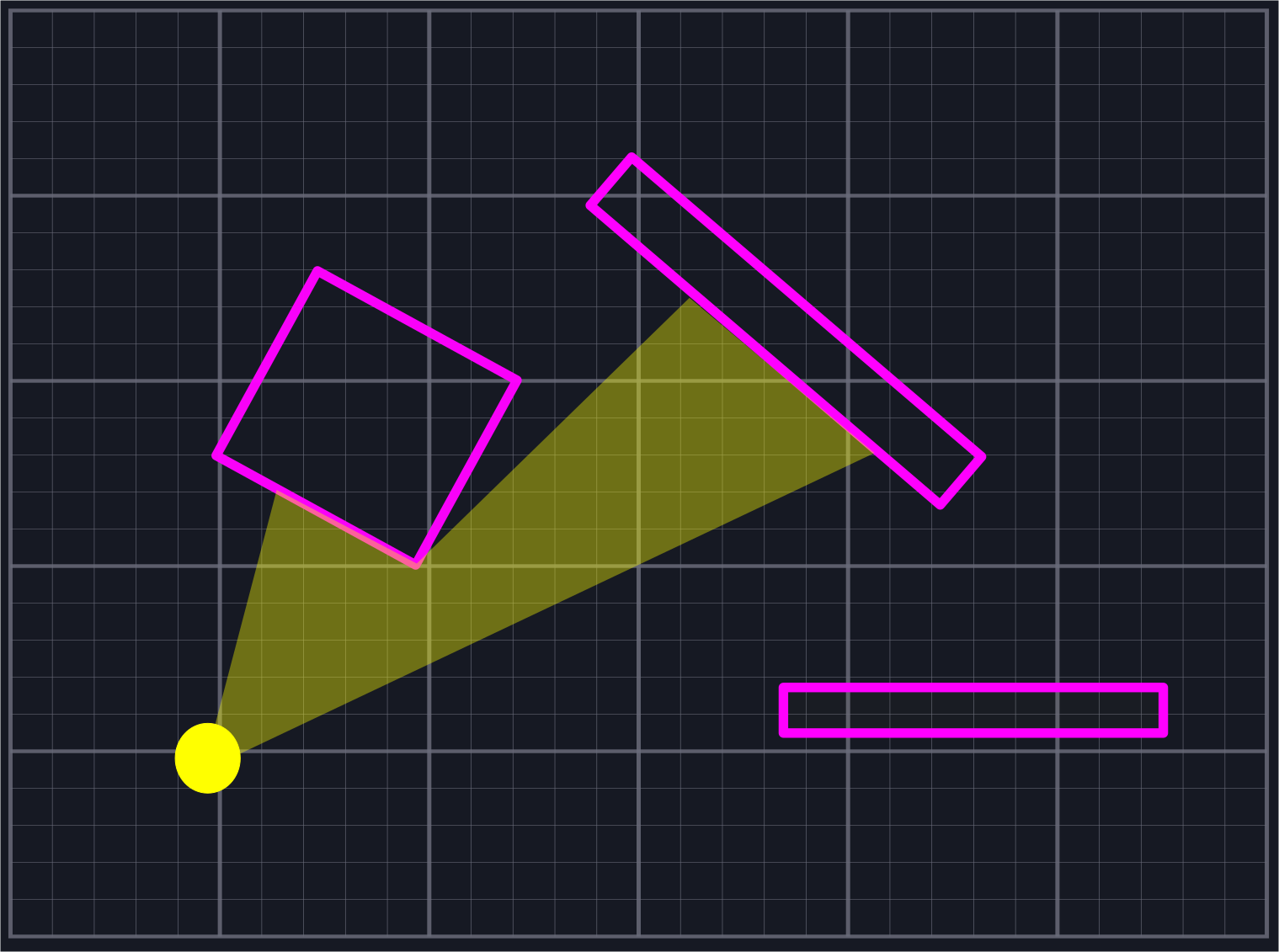 2D Sight Example